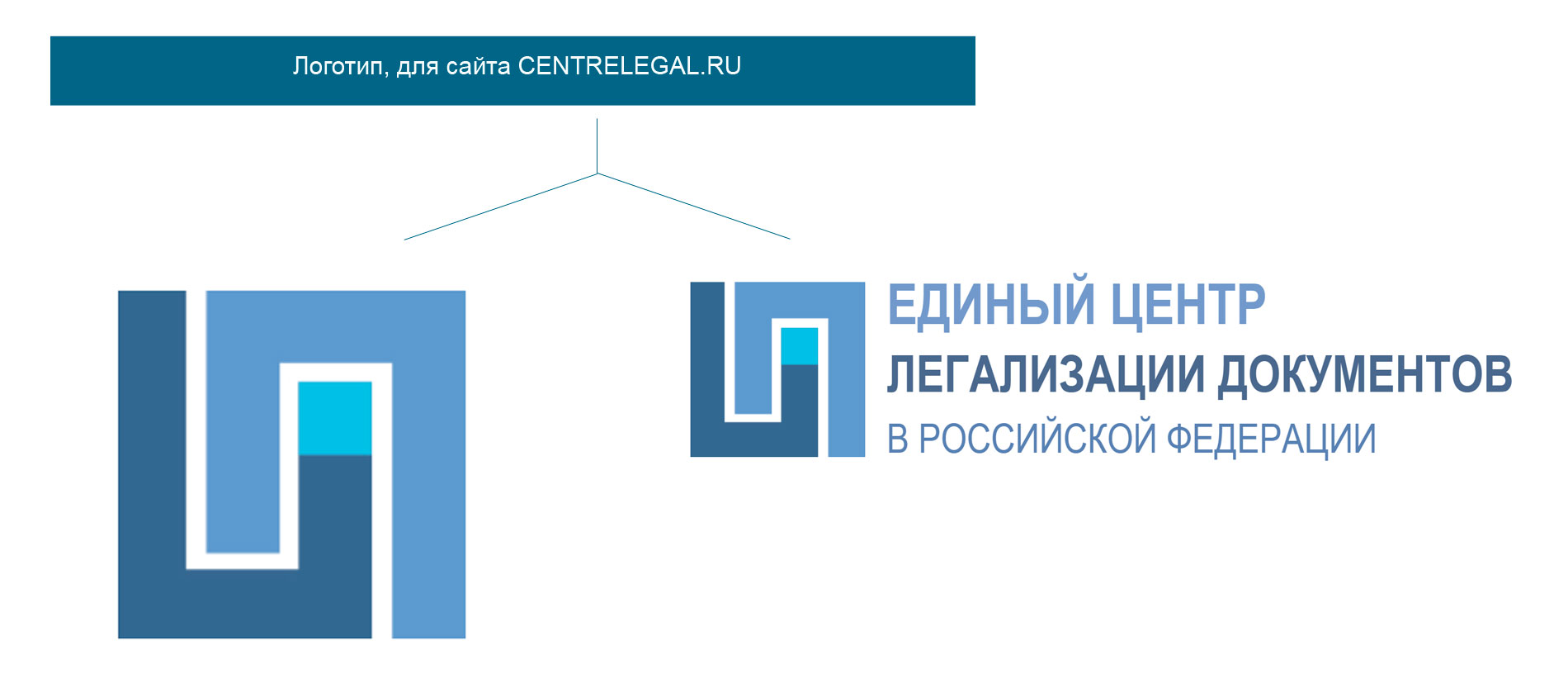 Создание сайта для центра легализации документов и проставления апостиля centrelegal.ru